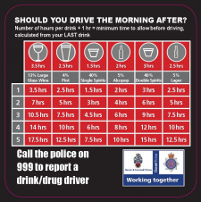 Planning on driving the morning after?