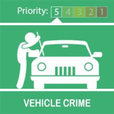 Vehicle Crime In South West Northamptonshire